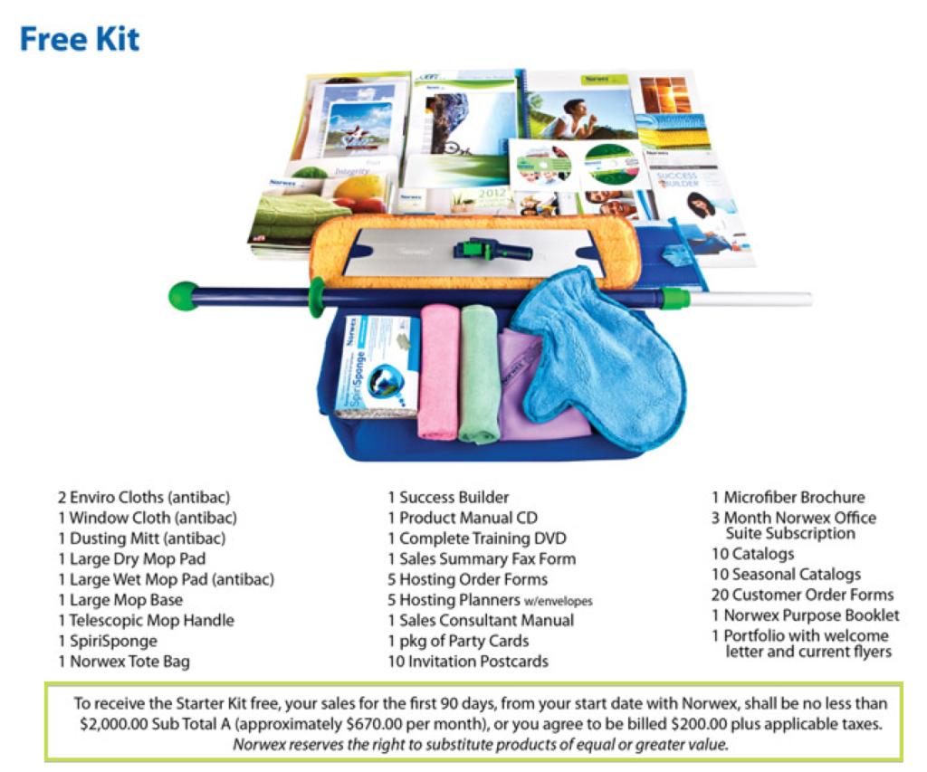 USA Norwex Starter Kit
