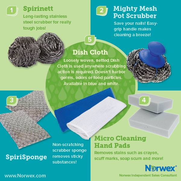 kitchen-scrubbers