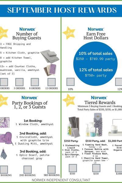 Norwex Party Hosting Rewards-